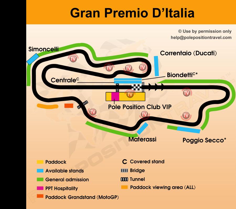 italien rennstrecke